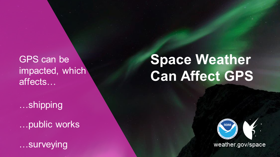 Space Weather can impact GPS, which affects shipping, public works, surveying, and more.