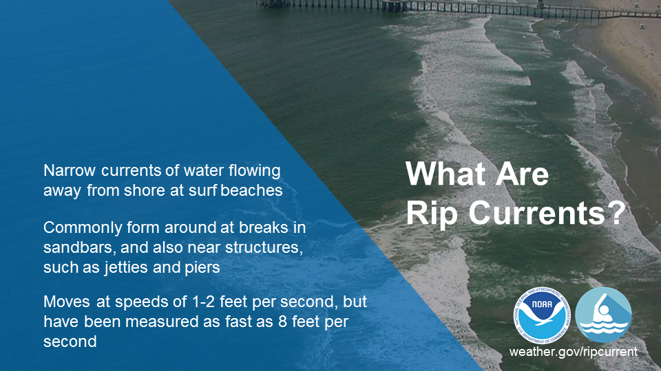 What Are Rip Currents? Narrow currents of water flowing away from shore at surf beaches. Commonly form around breaks in sandbars, and also near structures, such as jetties and piers. Moves at speeds of 1-2 feet per second, but have been measured as fast as 8 feet per second.