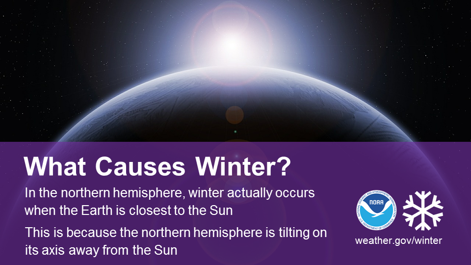 What Causes Winter? In the northern hemisphere, winter actually occurs when the Earth is closest to the Sun. This is because the northern hemisphere is tilting on its axis away from the Sun.