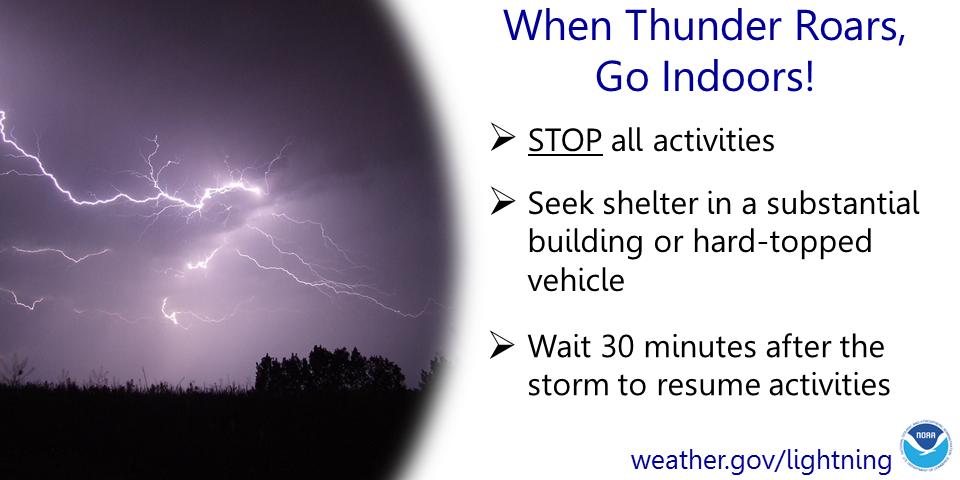 Social Media: Lightning Safety