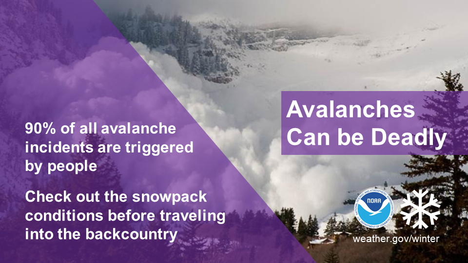 Avalanches can be deadly. 90% of all avalanche incidents are triggered by people. Check out the snowpack conditions before traveling into the backcountry.