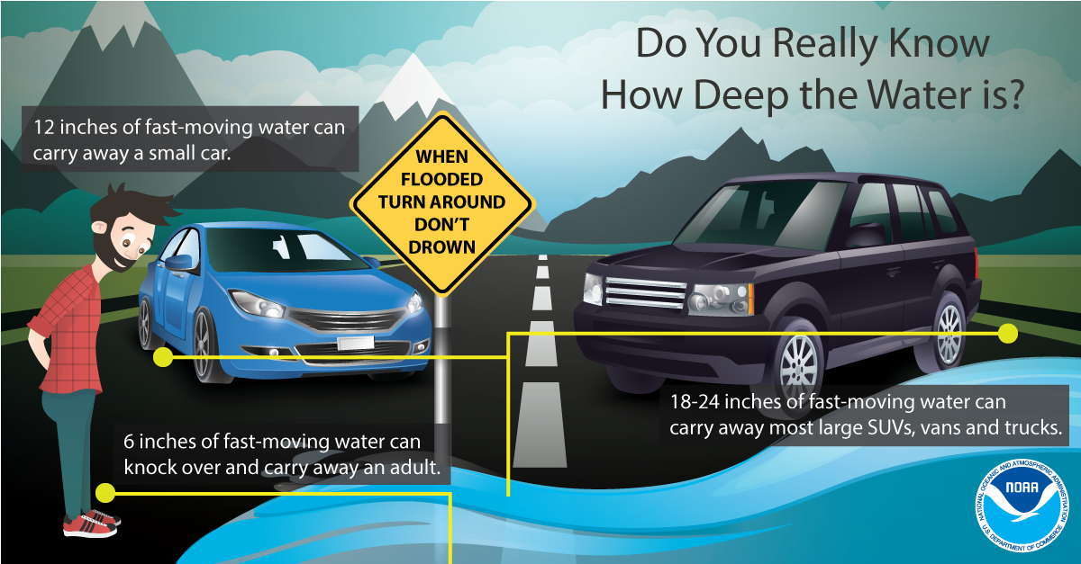 Do you really know how deep the water is?  6 inches of fast-moving water can knock over and carry away an adult.  12 inches of fast-moving water can carry away a small car.  18-24 inches of fast-moving water can carry away most large SUVs, vans and trucks.