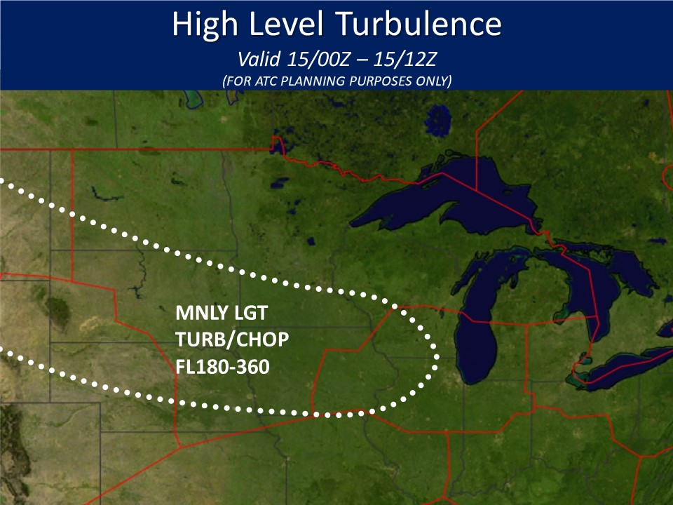 ZMP High Level Turbulence Graphic