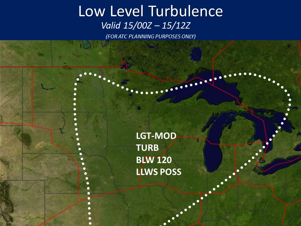 ZMP Low Level Turbulence Graphic