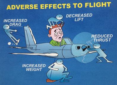Aircraft icing penetration