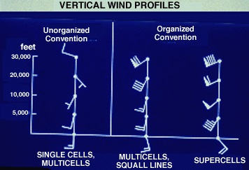 vertical_wind_profile.jpg