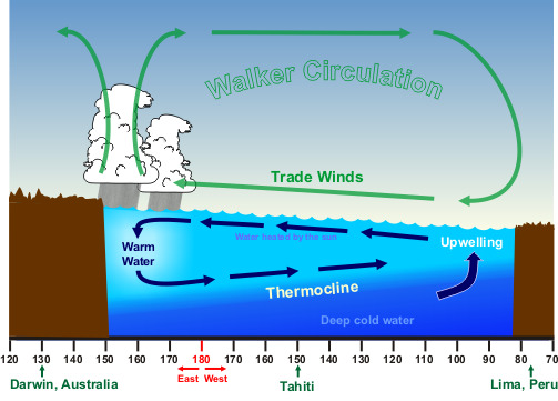 Climate-induced sea-level rise to worsen tsunami impacts