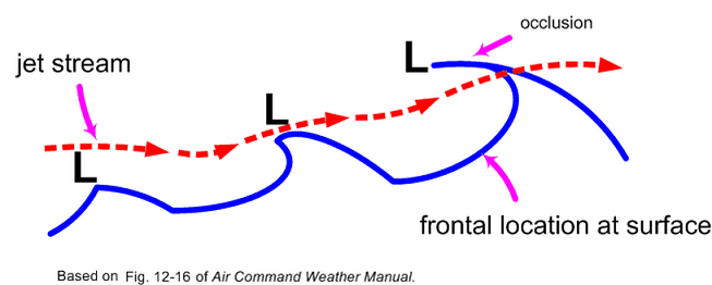 A Steep Or Strong Pressure Gradient Appear On A Weather Map As.Prevailing Winds